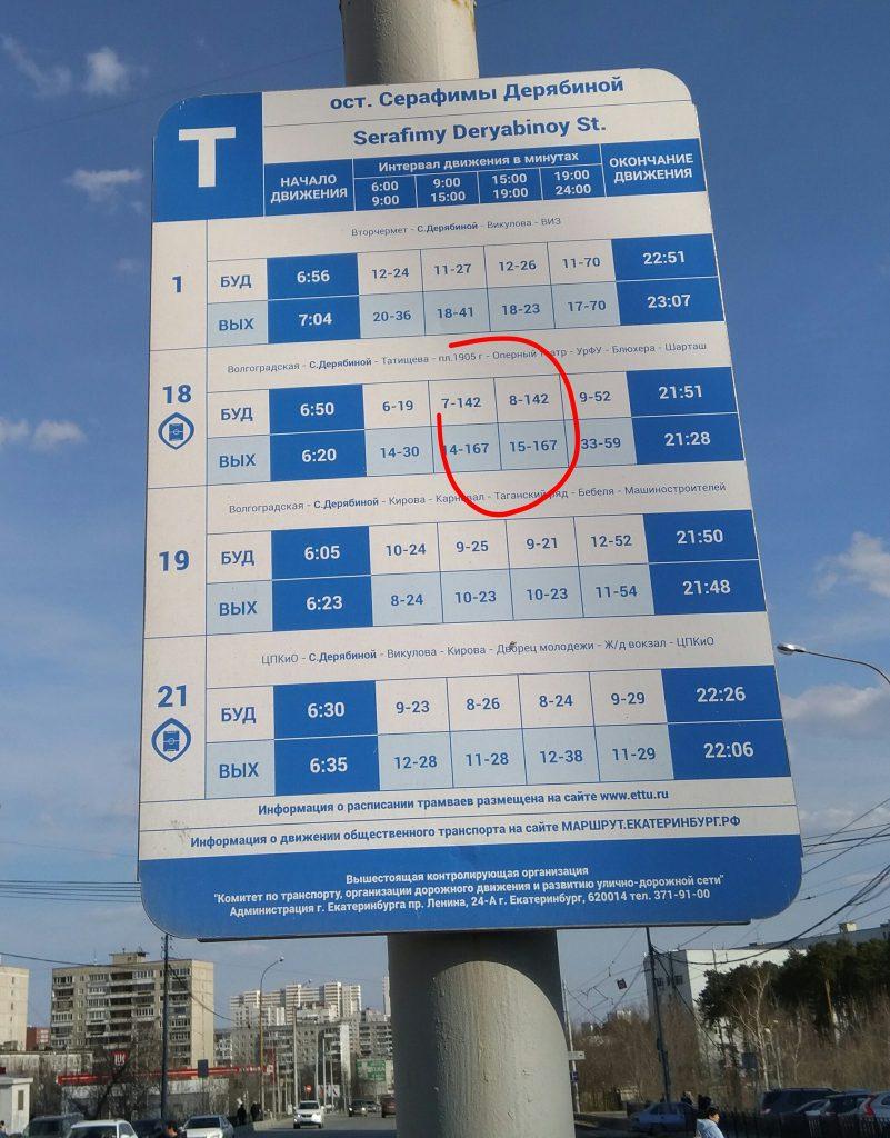 Интервалы 18-го трамвая на остановке «ул. Серафимы Дерябиной»  могут травмировать психику