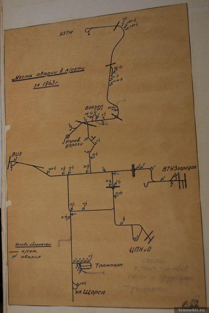 Схема линий свердловского трамвая 1943 г. с грузовыми тупиками